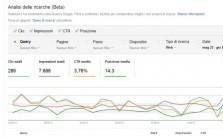 SEO-Google-Search-Console-Ricerche
